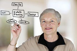 Estateplanning review
